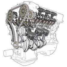 دانلود تحقیق بررسی انواع موتورهای احتراق داخلی